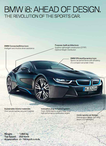 Bmw I8 Arrives In Uae Highlighting Sustainable Sports Cars