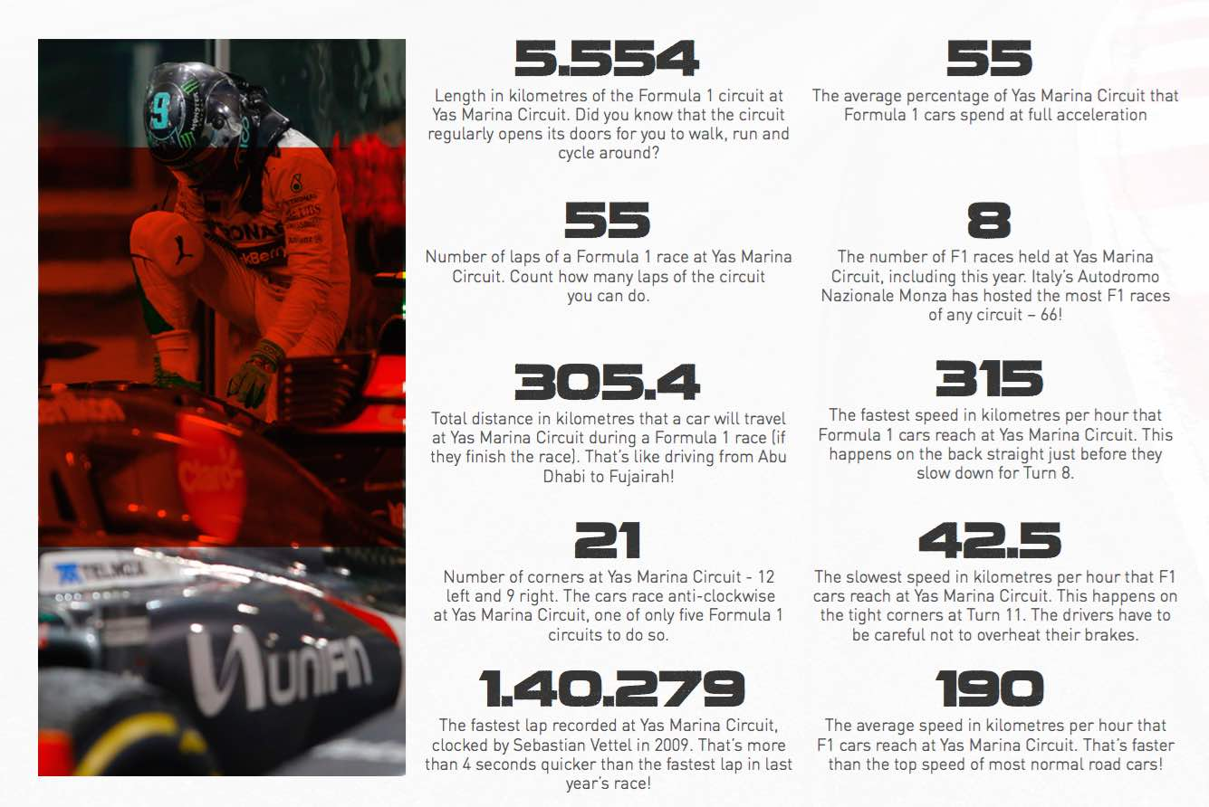 yas-f1-quick-facts