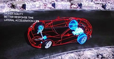 Ferrari 812 lateral acceleration